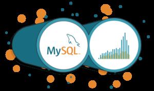 mysql-training