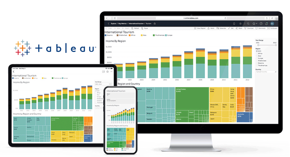 Best Visualization Tools for 2021 - Tableau